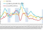 5月社融增量腰斩背后:非标已死还是宏观经济警钟?