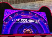 天猫双11订单成交额超1500亿元