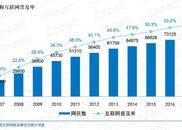 中国网民规模达7.72亿,互联网惠及全民取得新进展