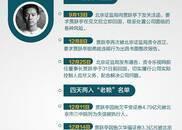 图解:贾跃亭出走180天,他和乐视都经历了什么?