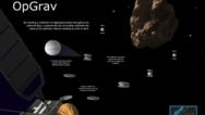 "NASA黑科技:利用""狼群战术""给小行星量体重"