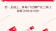 腾讯:超2.1亿人参与QQ走运红包,国人春节日均运动5347步