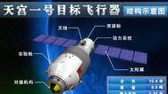 载人航天办公室:天宫一号预计2日再入大气层烧毁