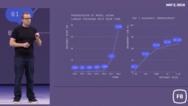 Facebook利用35亿张照片训练AI算法 提高照片识别能力