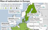 """西欧集体向右转?世界正在""""特朗普化"""""""