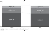 先行军| 中国式道路货运业从业者:如何驶向可持续发展的坦途