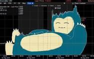 人民币波动,交易员忙里偷闲画了只熊