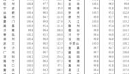 统计局解读7月房价:新建商品房与二手房价格环比均上涨