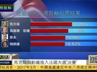 法国大选首轮投票结束 马克龙与勒庞进入第二轮