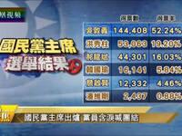 吴敦义得票过半 当选蓝营新党魁