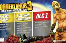 《无主之地3》全新终局内容以及上市后追加内容