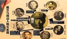 1946年戴笠为何违背蒋介石命令飞往青岛 途中坠机