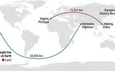 连续最长的环球直线航行:学者计算出路线但不建议尝试