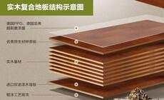 菲林格尔实木复合地板好不好?