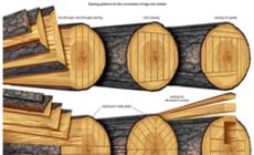 安信出品的实木复合地板坚持锯切?原来这么多学问!