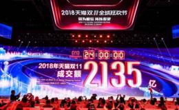 2018天猫双11落幕,看看哪些永利国际赌场网站品牌靠实力上C位?