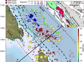 印尼的地震是如何形成的?看完你就明白了