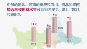 图解|《中国区域科技创新评价报告2016-2017》解读