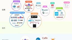 一篇文章看懂中国的人工智能生态系统