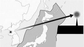 美国摧毁朝鲜又不让韩国陷入风险的方式是什么?