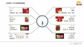 """传统产品活力突破 营销大餐有""""料""""更有""""味"""""""