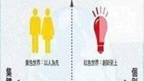 未来职场:AI的四种预测