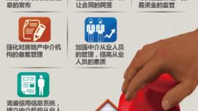 宋清辉:房产经纪市场频现乱象的根源