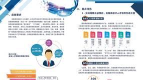 辽宁再出台人才新政:力争2020年专业技术人才达350万
