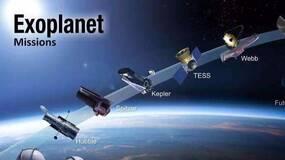 地球周围到底有多少系外行星?科学家:相当拥挤,出门就碰面