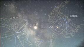 夏夜星空与银河系的发现