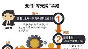 宋清辉:老百姓要想分辨一款产品是否安全不容易