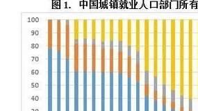 改革开放40周年︱吴晓刚:静悄悄但革命性的社会变迁