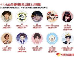 中国12bet官网明星榜新趋势: 明星负责上榜,粉丝负责12bet网址