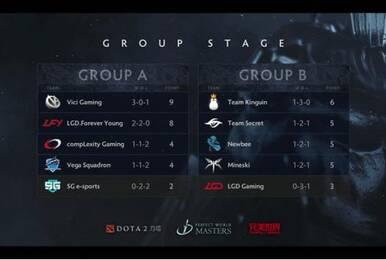DOTA2完美大师赛小组赛战罢 SG、LGD无缘主赛事