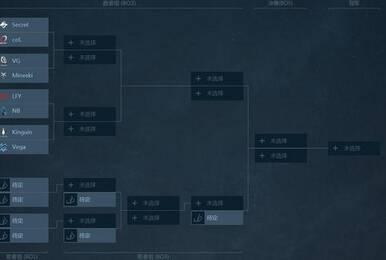 巅峰对决 DOTA2完美大师赛主赛事赛程对阵公布