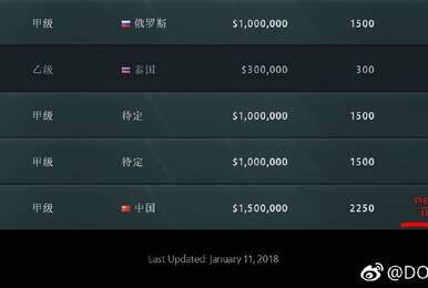 DOTA2最大Major公布 落户中国奖金150万美元
