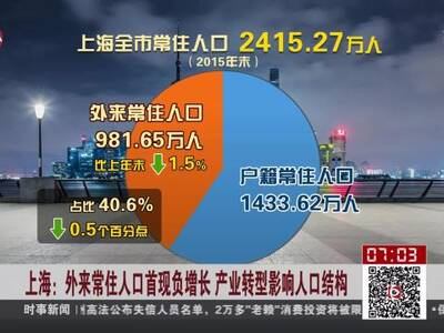 上海外来常住人口出现负增长 图