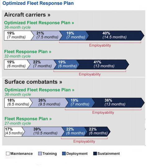 中国双航母服役后如何部署?这一因素必须考虑