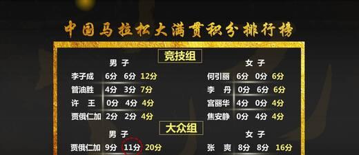 中国大满贯第四站——2018汉马明日开启预报名 首批全满贯跑者将在此加冕