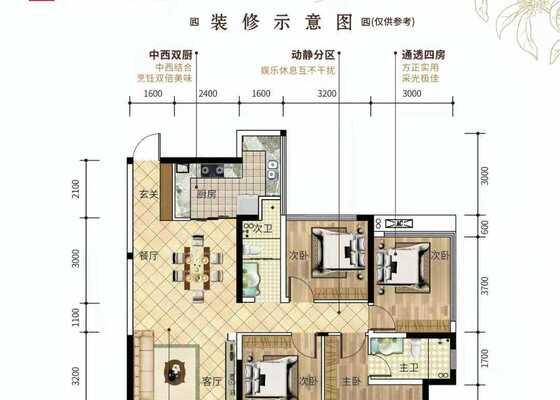 B1户型:120㎡2+2房2厅2卫