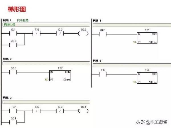 二, 电动机的顺序启动,同时停止(i/o分配表,plc接线图,梯形图程序)