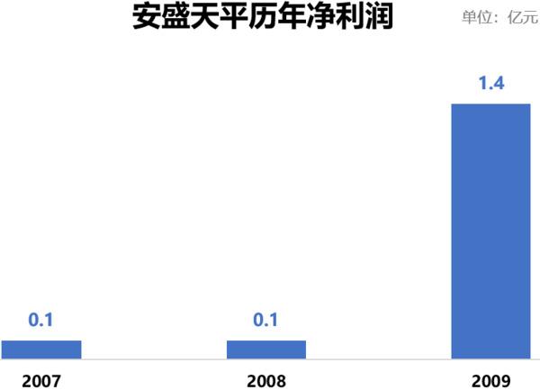 中国美国天平手绘