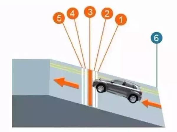 学车小技巧|科二坡道定点停车和起步操作要领!