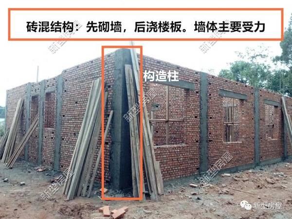 构造柱和圈梁是增强砖混结构性能重要的构造.