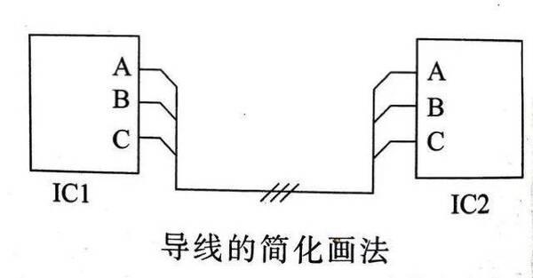 数字集成电路一般采用分散画法,直接用逻辑图形符号表示,门电路,触发