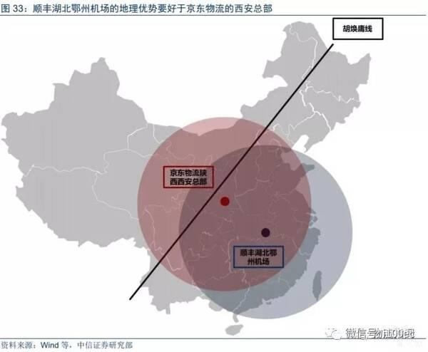 【评测】掘金物流 京东物流与顺丰有这五大不同(上)