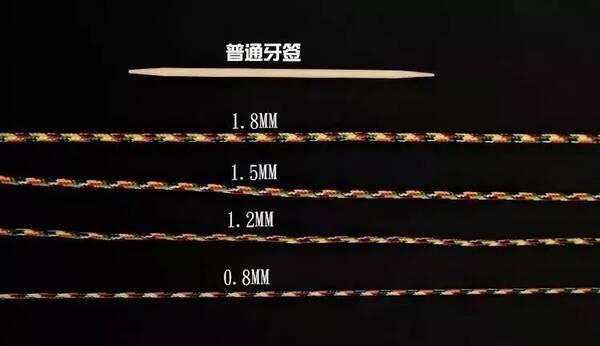 以及各种手编绳结等等,甚至是以素绳的形式作为毛衣链,锁骨链而存在.