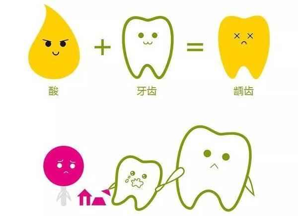 洗牙的步骤图解