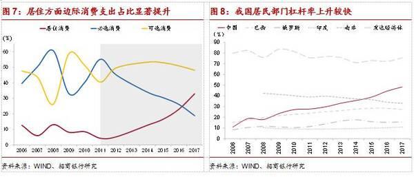 (三)替代效应:市场竞争与科技进步提升商品性价比
