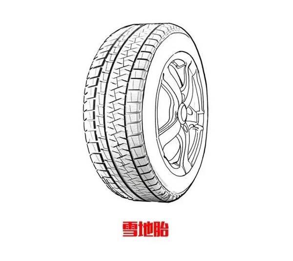 上期说到,女司机想换个轮胎......   翻一下说明书,先看看自己的原装轮毂和轮胎是啥样的。  先确定轮毂。 我们一般不推荐使用跟原厂尺寸不同的轮毂, 因为轮毂尺寸变了,从传动比到时速表都会有变化。 轻则时速不准,悬挂寿命降低; 重则  确定了轮毂再来确定轮胎尺寸。 这俩必须合理搭配。 尺寸稍微有点出入问题不大, 所以喜爱操控的,可以换个稍宽点的轮胎; 抠门点儿的,换个窄胎也能省点油。  如果尺寸差异太大你也安不上啊。  然后,再根据自己的具体使用情况来选择有不同特点的轮胎, 比如,常去户外,就选个A